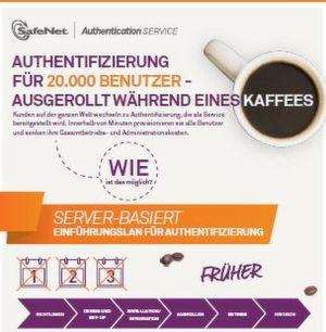 Authentifizierung für 20.000 Benutzer - Ausgerollt während eines Kaffees