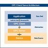 OPC UA: 5 Things Everyone Needs To Know