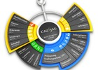 CAQ.Net Produktübersicht