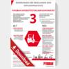 Änderungen der Regelungen zum Explosionsschutz