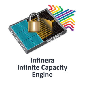 Infinera zeigt Infinite Capacity Engine