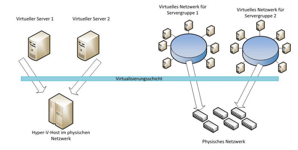 Gemütlich Server Wiederaufnahme Beispiel Fotos ...