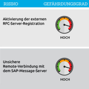 Business-Kriterien zur SAP-Risikobewertung