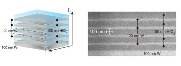optisches nanomaterial f r die direkte umwandlung von w rme in strom. Black Bedroom Furniture Sets. Home Design Ideas
