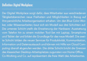 Definition Digital Workplace.