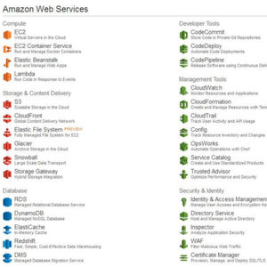 Amazon Web Services effektiv nutzen