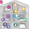 Eine offene und herstellerübergreifende Plattform für das Smart Home