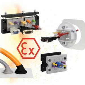 Kabeleinführungssysteme für den ATEX-Bereich