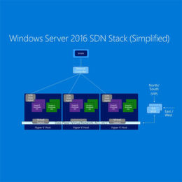 10 Gründe für Windows Server 2016