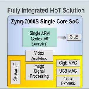Xilinx erweitert Zynq-Familie um Single-Core SoC