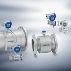 Ultrasonic flowmeter approved according to MID 2014/32/EU Annex VI MI-004 in accuracy classes 1, 2 and 3