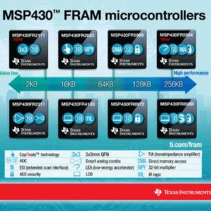 16-Bit-Mikrocontroller mit Unified Memory