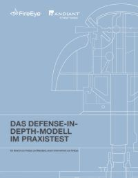 Das Defense-In-Depth-Modell