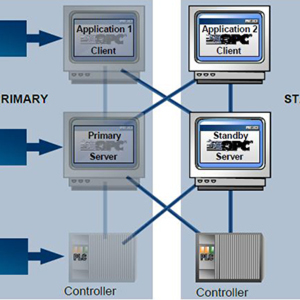 Ensuring OPC Connectivity in Mission Critical Applications