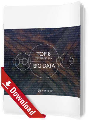 Big Data Trends für 2016