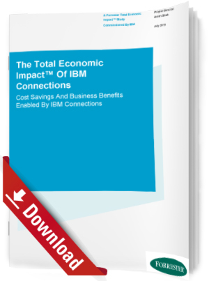 Der Total Economic Impact von IBM Connections