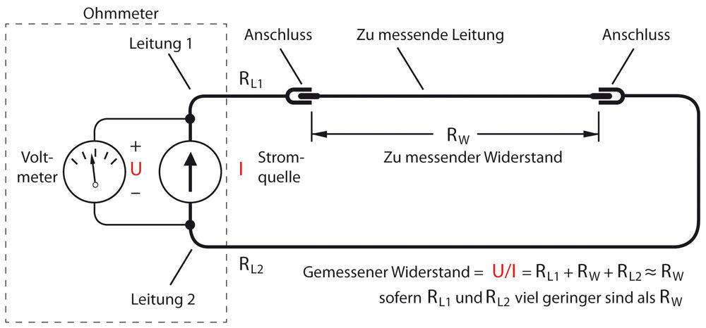 Bild1: 2-Draht-Messung