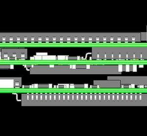 Strategischer Ausblick auf das PCB Design