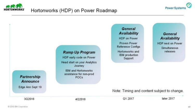 Die Roadmap Fur Hdp On Power