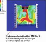 Bild 3: Strömungssimulation in einem geschlossenen PC-Gehäuse