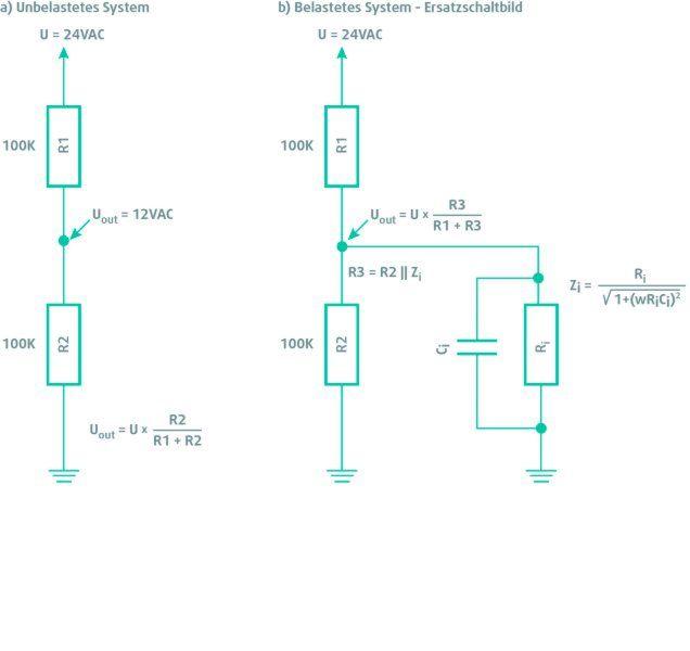 Bild 1: Messung am Spannungsteiler; links als unbelastetes System ...