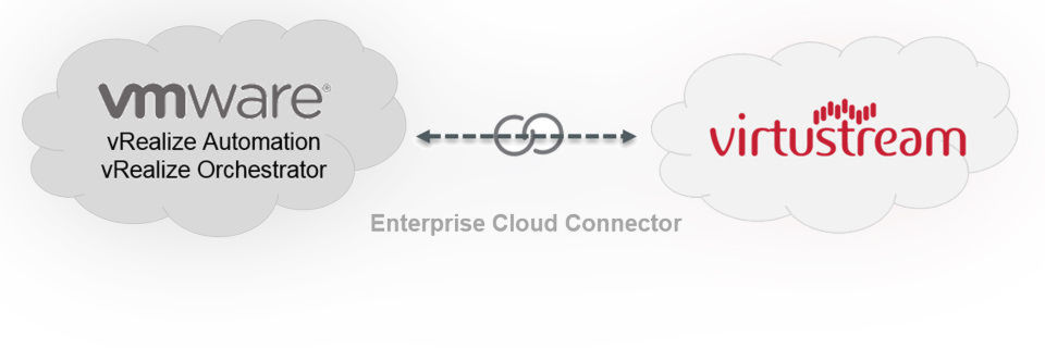 Virtustream verspricht ein einheitliches Management für VMware Private Cloud, multiple Public Clouds und Virtustream Enterprise Cloud.