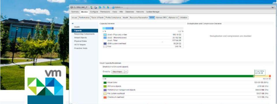 Einstieg in die Hyperkonvergenz mit VMware Virtual SAN 6 6