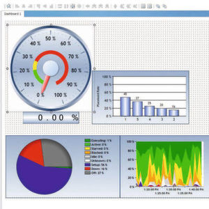 Figure 1: Real-time dashboards are constructed in a simple drag-and-drop environment where no SQL or coding skills are necessary.