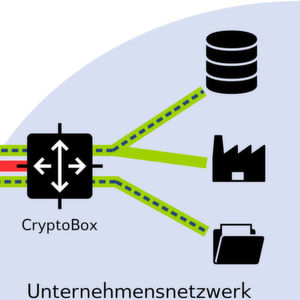 Pflegeleichter, flexiber und performanter Remote Access
