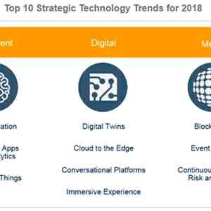 Gartner listet strategische Technik-Trends 2018 auf