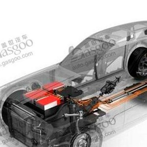 China: Overview of new energy vehicle drive electric control industry
