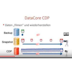 Was ist CDP?