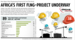 PROCESS Worldwide May 2017 Africa's First FLNG-Project UnderwayTake a Look at Our Digital IssueFind more International Plant Engineering Projects in the database for major plant engineering and construction GROAB.