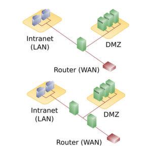 Was ist eine DMZ (Demilitarized Zone)?