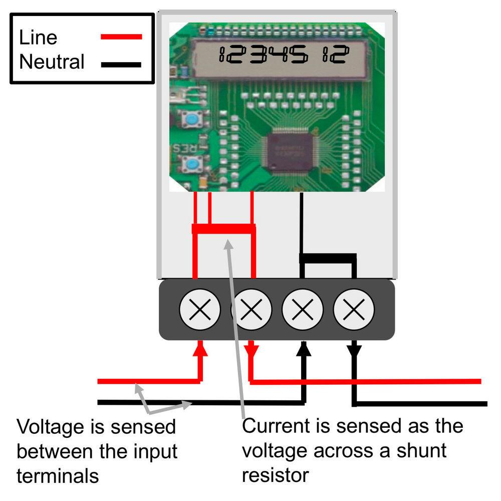 Bild 1: Beispiel für den Anschluss eines einphasigen Stromzählers an ...
