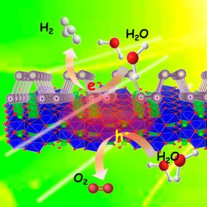 Efficient Splitting of Water for Hydrogen Production