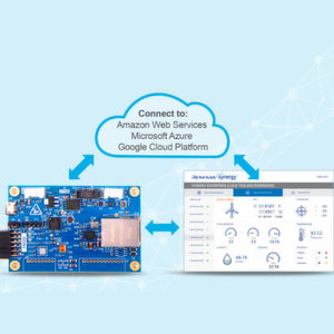 Renesas Synergy stärkt Chip-to-Cloud IoT-Konnektivität mit der Enterprise Cloud Toolbox