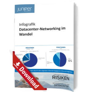Datacenter-Networking im Wandel