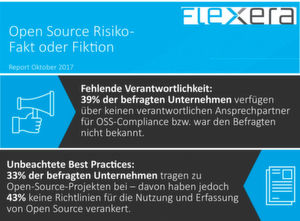 "Flexera Report ""Open Source Risk – Fact or Fiction?"" (Oktober 2017)."