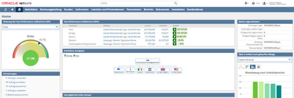 Oracle Netsuite: cloud-basierte Software für Finanzplanung und Enterprise Resource Planning (ERP).