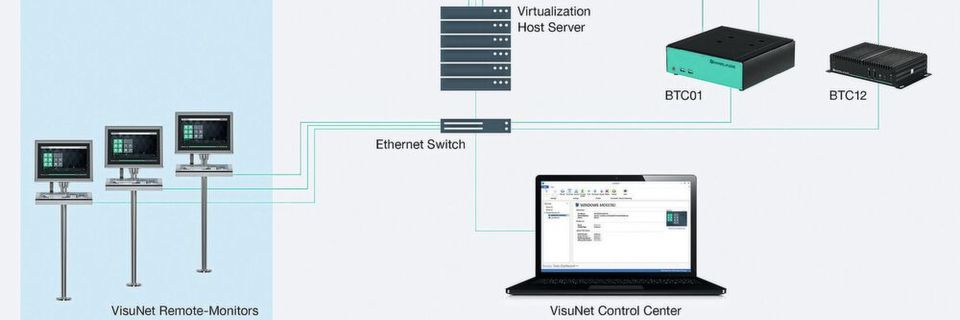 The Visunet Control Center provides convenient, efficient and centralized management of all Pepperl+Fuchs Visunet remote monitors and Box Thin Clients with the RM Shell.