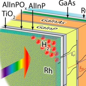 Scientists Set New World Record for Direct Solar Water-Splitting Efficiency