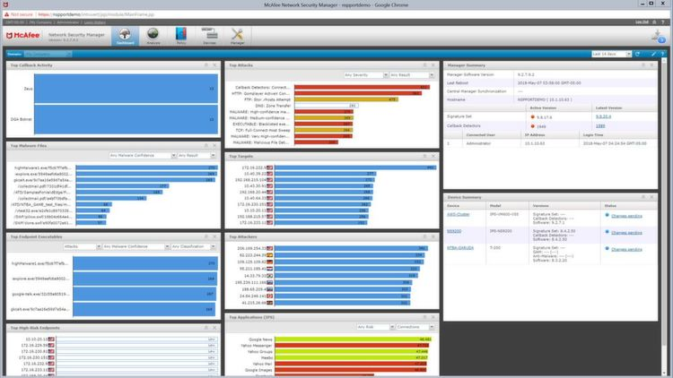 Das Dashboard des McAfee Network Security Managers.