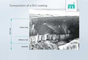 DLC coating consists of an adhesive coat and a carbon coat.