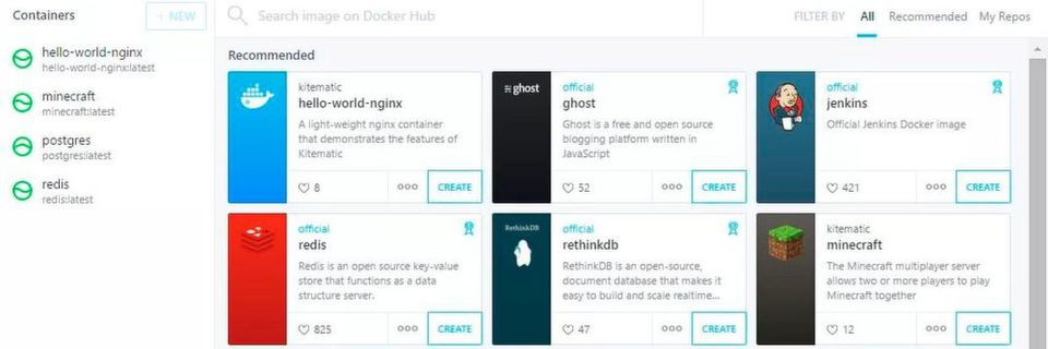 Container als Linux-Kernel-Feature