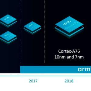 """ARM for FPGA"""": Kostenlose Cortex-M-Prozessoren für Xilinx-FPGAs"""