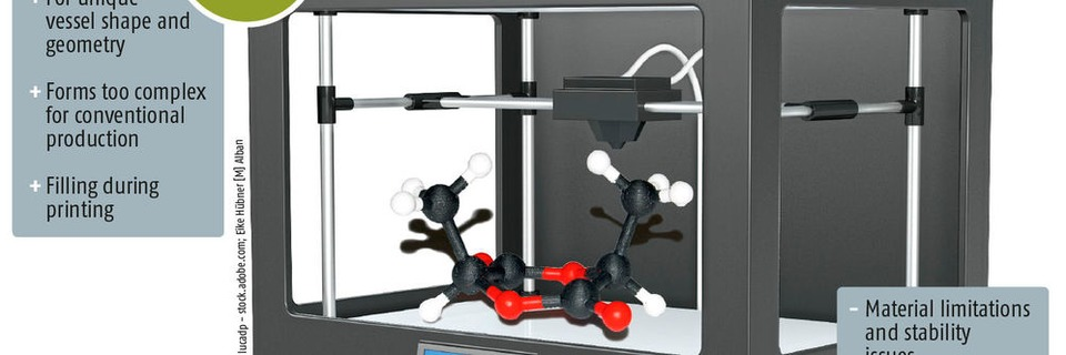 Chemicals, Hot off the Printer: Additive Manufacturing in Chemicals and Pharma