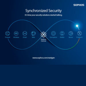 Neue IT-Security-Welt mit Synchronized Security