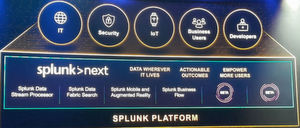 Die Splunk>Next-Plattform