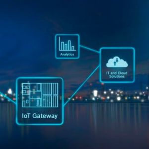 The IoT Gateway software is one of the most vital components of the Scalable IoT solutions range and is designed to conveniently network with new and existing machines.